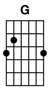 Learn to Play the GoChords Way - GoChords com